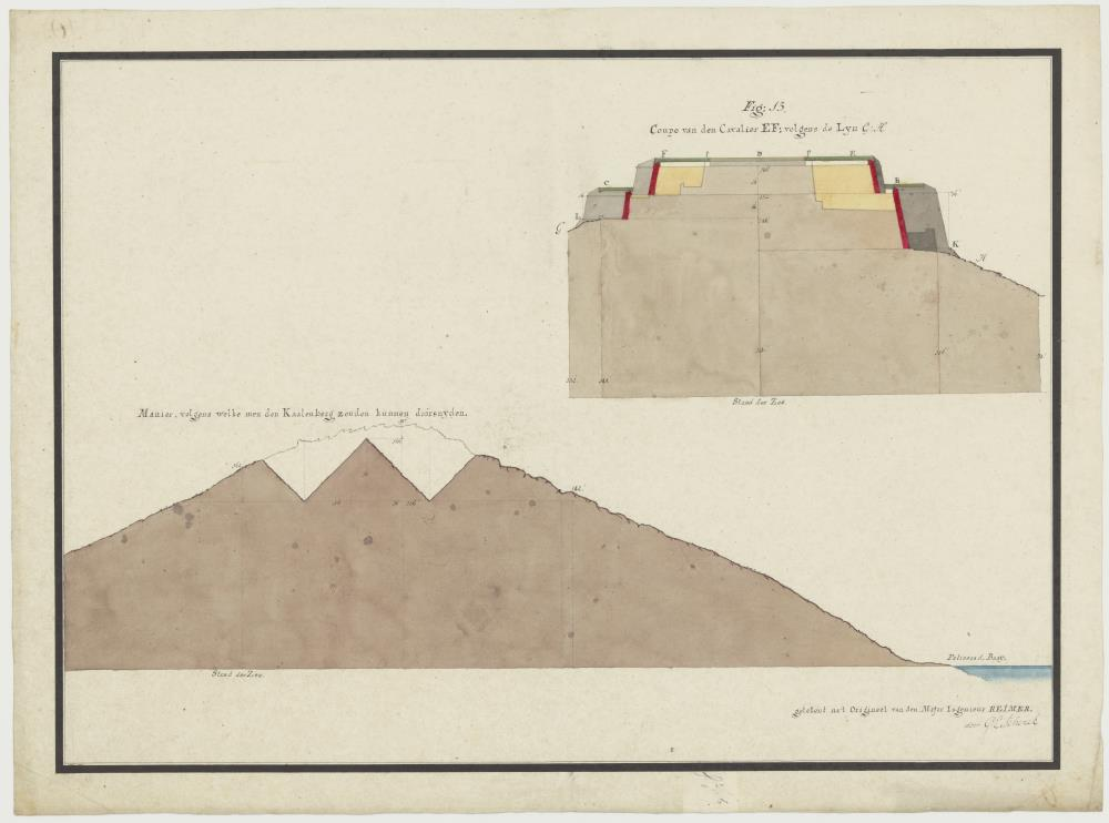 Cross-section of a mountain near Oostenburg